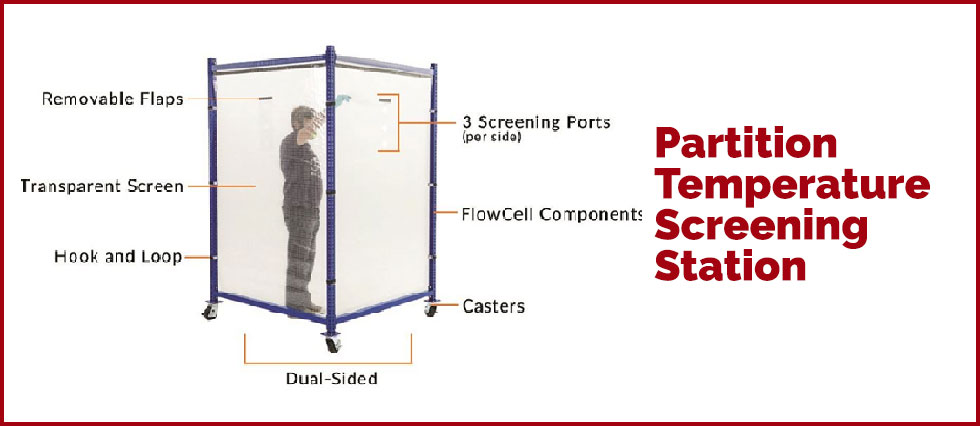 Partition Temperature Screening Station